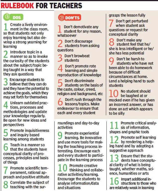 Chandigarh: Teachers given list of dos & don'ts | Chandigarh
