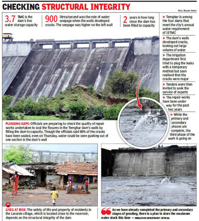 237 & Focus on Temghar wall repairs: Dam to be filled to assess ...
