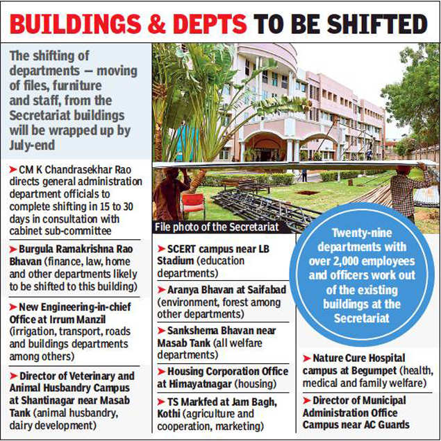 Cabinet sub-committee sets up engg panel to study