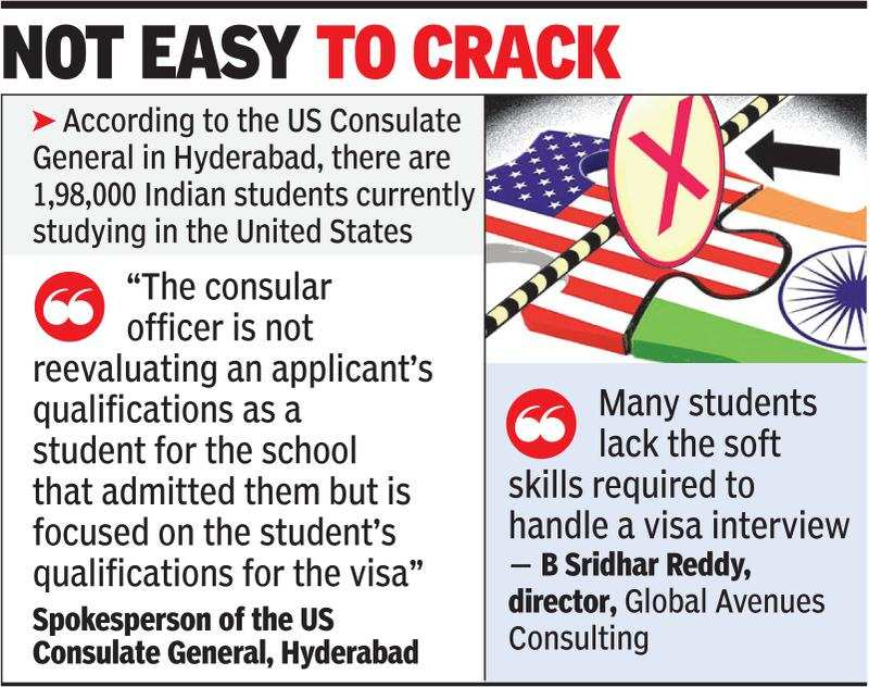 Hyderabad: 'Out of syllabus' questions at US visa interviews