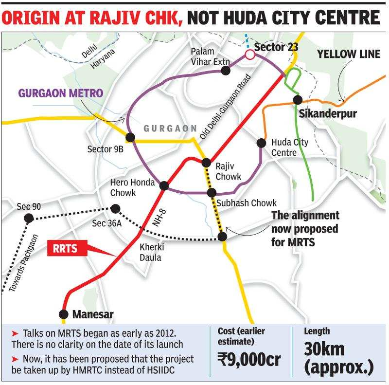 Manesar metro plan changed again due to RRTS overlap