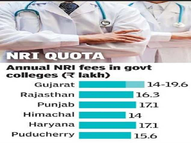 NRI quota: Government medical colleges are 'selling' seats