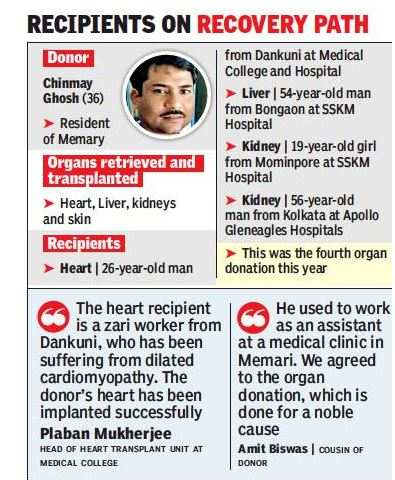 Year's 4th organ donation gives second life to four