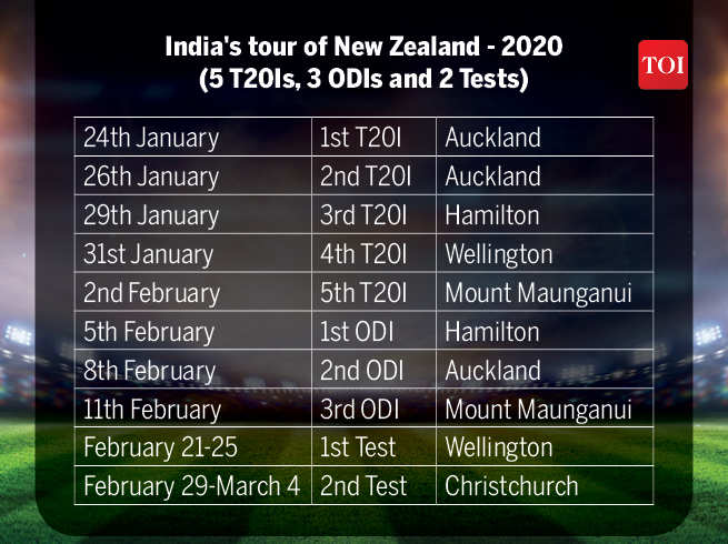 New Zealand Tours 2020 India Cricket Matches List 2019 20: India's action packed 2019 20
