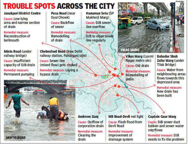 Delhi: Rain triggers waterlogging again, work starts on clearing 200