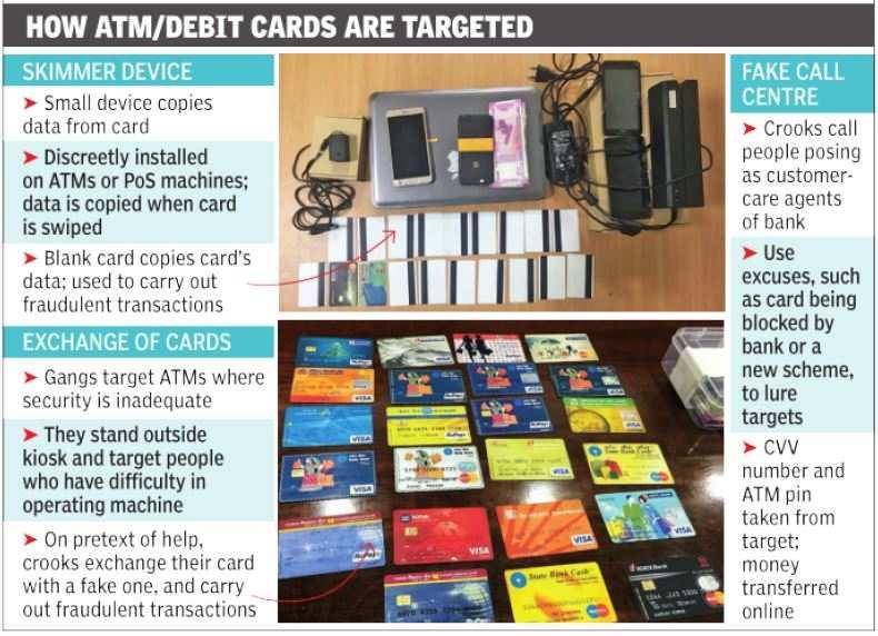 Maharashtra tops in ATM frauds, Delhi second | India News