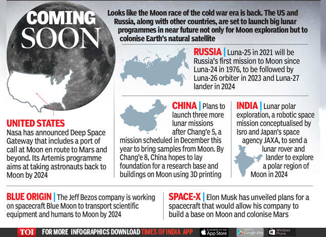 Chandrayaan-2 will look for water, cave for future dwelling   India