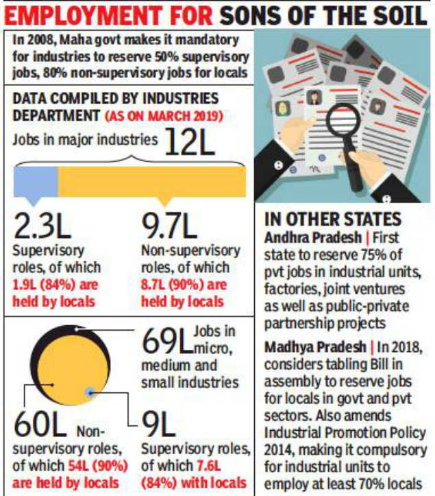 Andhra effect: Maharashtra government says 89% industry jobs
