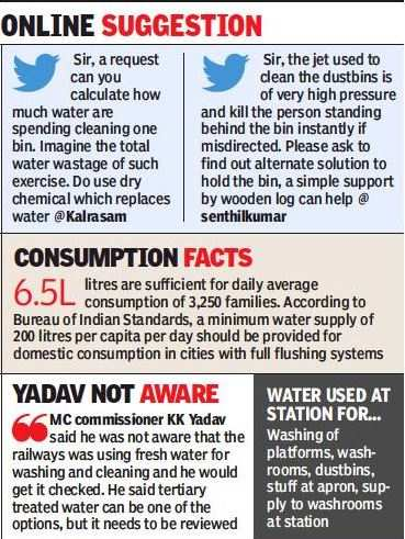 6 5 lakh litre fresh water used daily for cleaning at