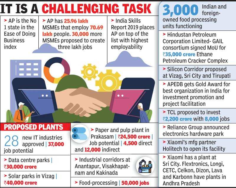 Unkept promises: New industrial policy needed to create more jobs in