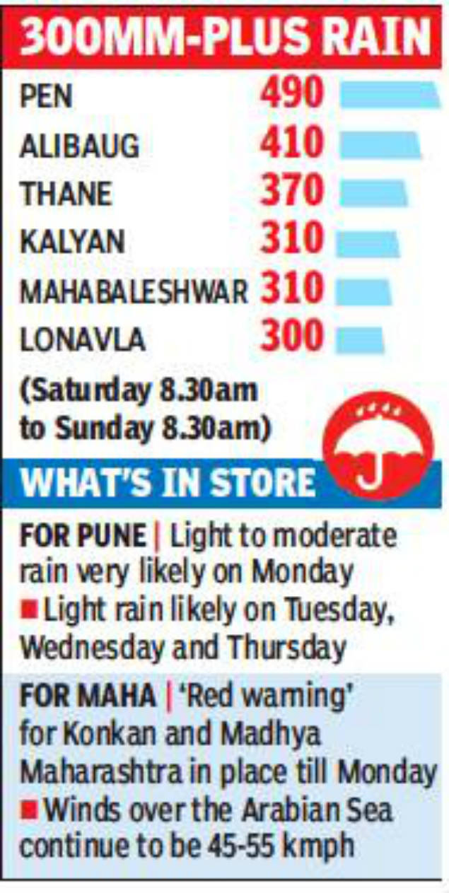 Pune rains: Schools and colleges in Pune shut today as rivers rise