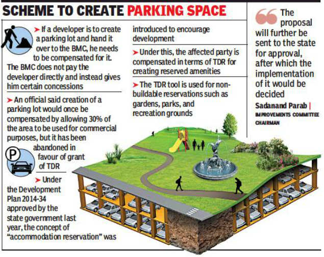 Plan for parking lots under gardens and playgrounds gets