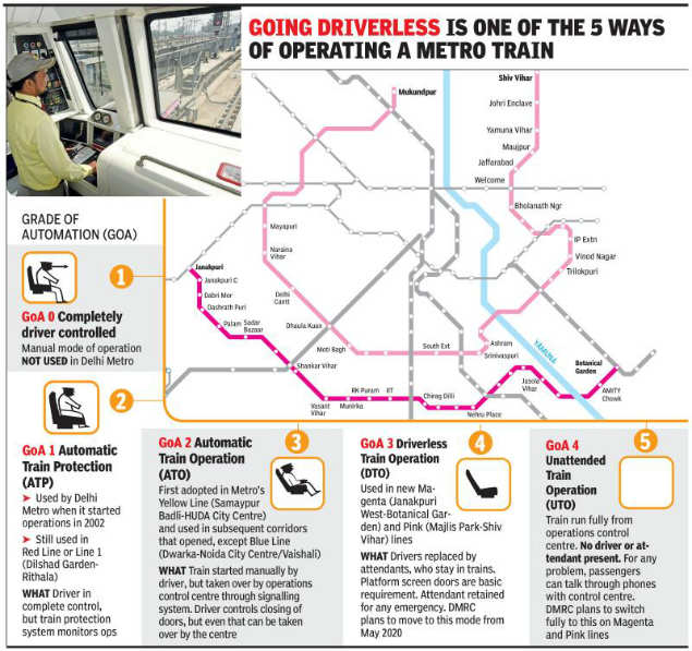 Metro trains set to go 'driverless' on Pink and Magenta