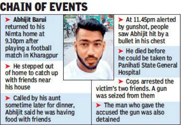 West Bengal footballer killed as gun 'goes off', 2 held