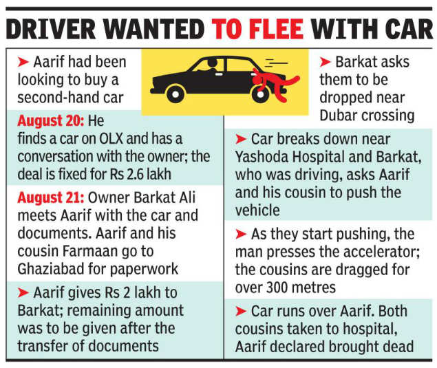Ghaziabad: Hands stuck in car window, men dragged for 300m