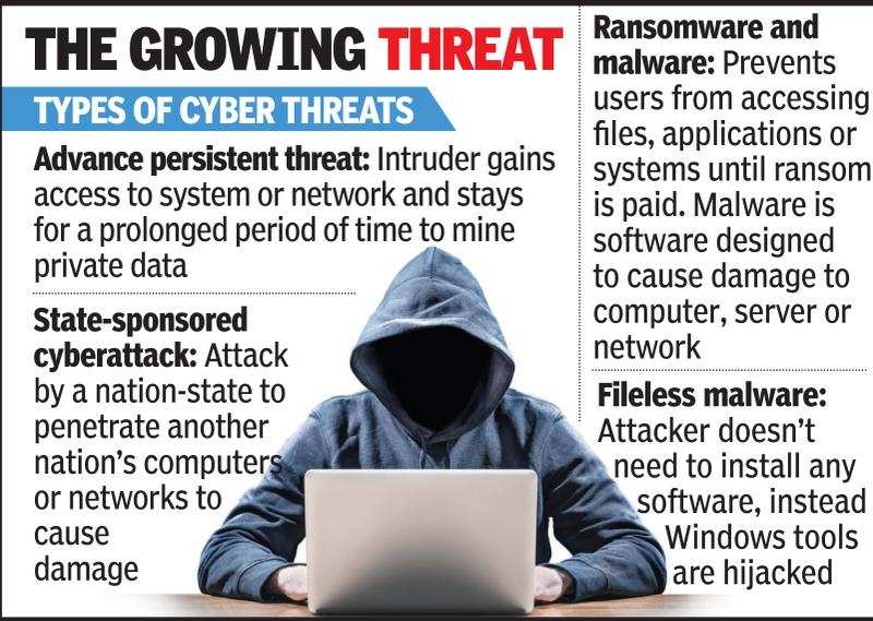 Only 5-10% pharma firms have cybersecurity: Expert