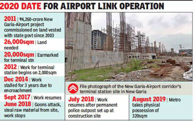 Problem-riddled New Garia station plot finally in Metro