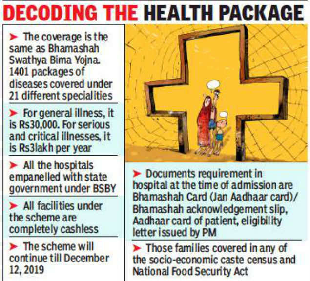 More people to benefit from merged scheme | Jaipur News
