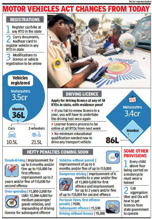Get driving licence, register car, bike at any RTO in