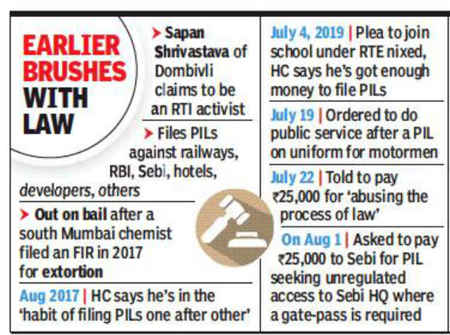 Bombay HC tells serial litigant to pay CISCE Rs 5 lakh