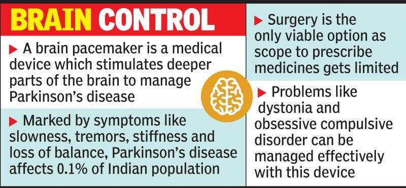 Now, brain pacemaker to treat Parkinson's at PGI | Lucknow