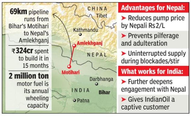 भारत-नेपाल पेट्रोलियम उत्पादों की पाइपलाइन का उद्घाटन
