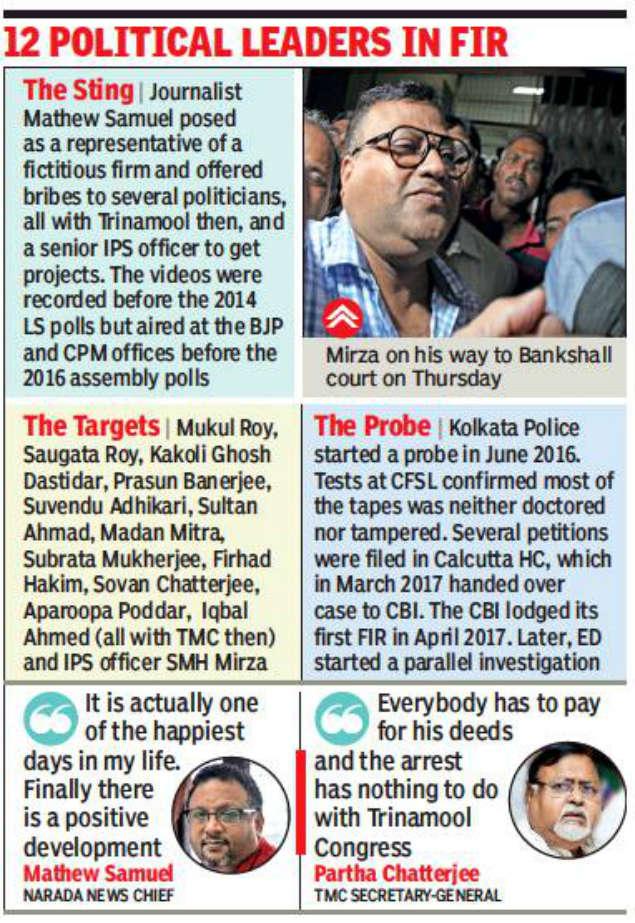 Kolkata: IPS officer SMH Mirza behind bars in CBI's first