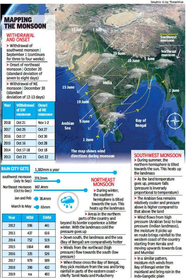 Southwest monsoon lingers, but rainy season in Chennai may ... on boston map direction, india map direction, street map direction,