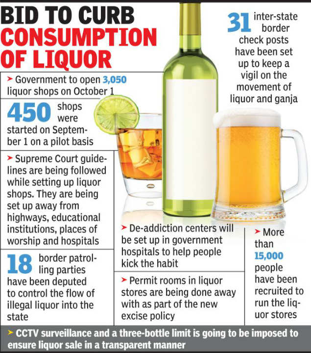 In Andhra Pradesh Buy Booze From Government Liquor Stores