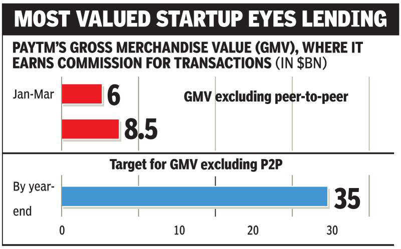 T Rowe Price, others in talks to join Paytm's $1 billion
