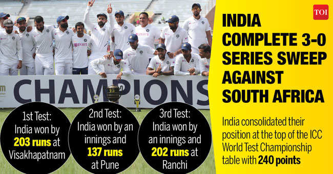 Team India Strengthens Position At Top Of Icc Wtc Points Table