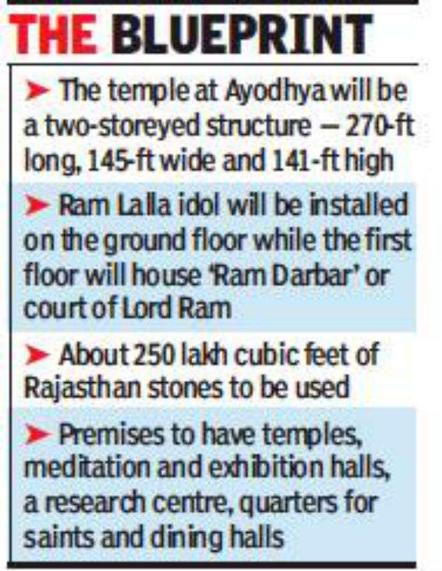 Image result for <a class='inner-topic-link' href='/search/topic?searchType=search&searchTerm=AYODHYA' target='_blank' title='ayodhya-గురించి లేటెస్ట్ అప్డేట్స్, ఫోటోలు, వీడియోల కొరకు వెంటనే క్లిక్ చేయండి. '>ayodhya</a> is getting the shapes of a spiritual city