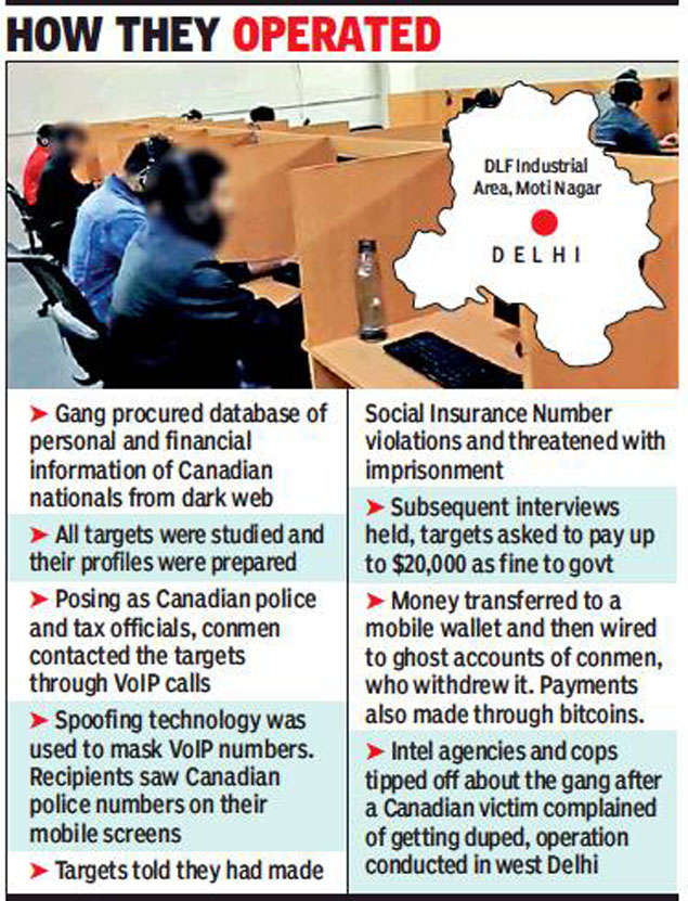 Cops bust fake international call centre in Delhi: How they