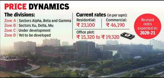 Land rates in Greater Noida sectors to be revised next year