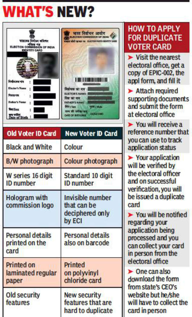 West Bengal New Voters To Get Smart Id Cards With Digitised