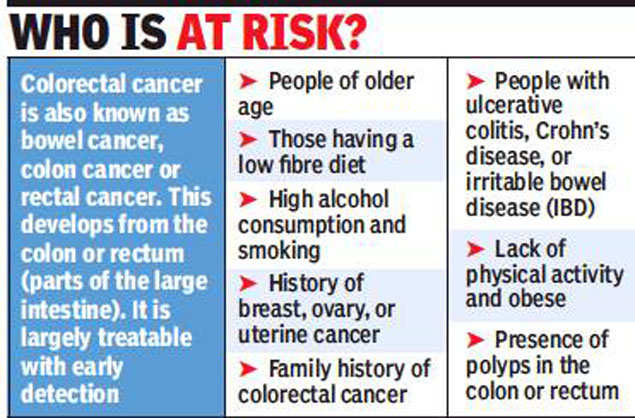 Colon Cancer Cases Rising Among Young Men Study Kochi News Times Of India