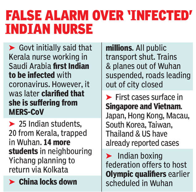 corona virus india symptoms in hindi