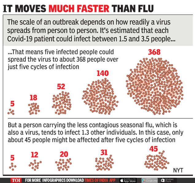 can coronavirus kill