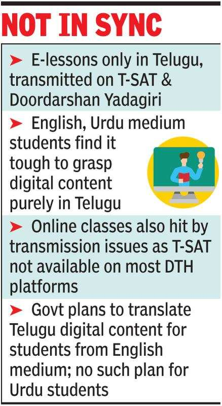 Telangana Govt S Telugu Only E Class Stumps English Urdu Students Hyderabad News Times Of India