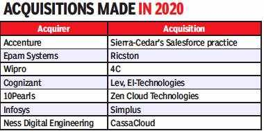 Salesforce Why It Cos Are Acquiring Salesforce Partners India Business News Times Of India