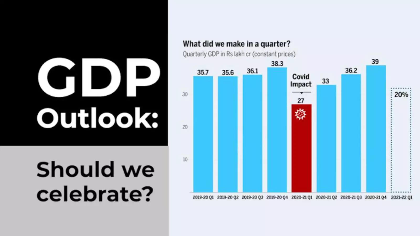 why-you-will-hear-of-the-best-ever-gdp-growth-today