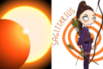 How will partial solar eclipse affect your sun sign?