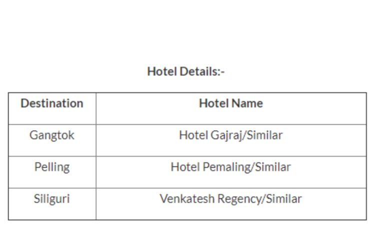 A true delight! IRCTC offers Green Sikkim Air Package for 5N/6D at INR 21425