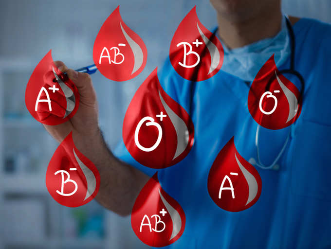 Blood Type Personality: What's your blood group? The answer might reveal  some interesting things about you