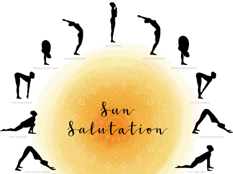 What Is Surya Namaskar Aasan How Should You Do It Step By Step Namaskar hand clipart png is about hand pointing ,grabbing hand ,hand print. what is surya namaskar aasan how