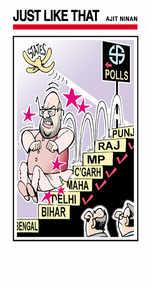 State Polls