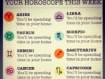 Sharing everyone's horoscope