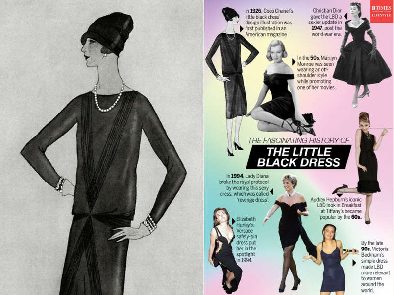 From Coco Chanel To Lady Gaga The Fascinating History Of The Little Black Dress The Times Of India
