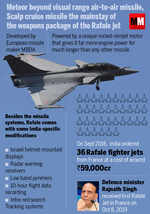 IAF receives Rafale boost