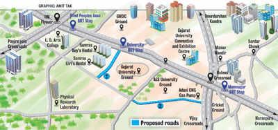 AUDAcious road development plan may cost GU dear